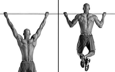 exemplo de pegada larga na barra fixa com o falso objetivo de construir costas largas