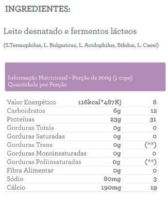 dietas para fibrar musculo