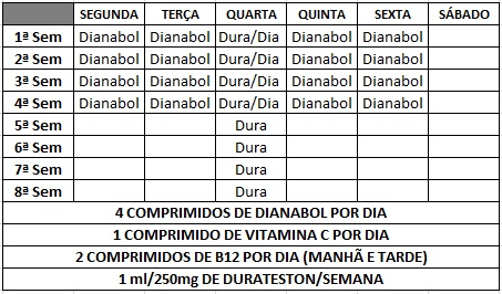 dianabol muscle groups