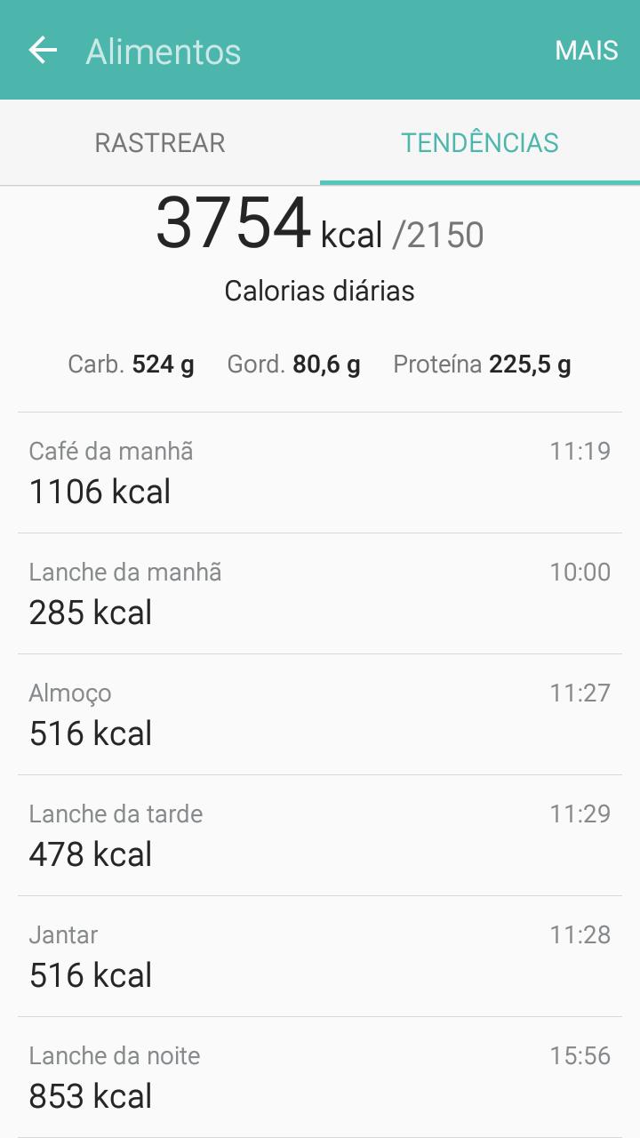 dieta de 4000 calorias para hipertrofia